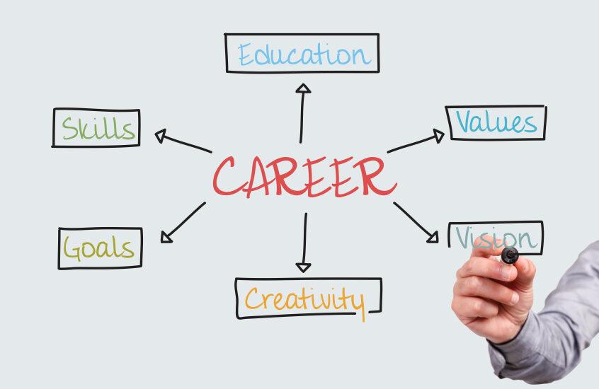 career-coach
